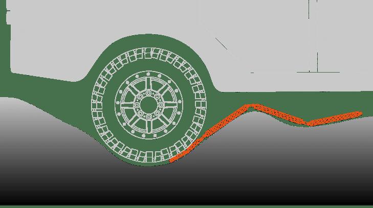 Terrain Following